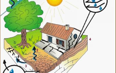 Information aux particuliers : sécheresse 2018