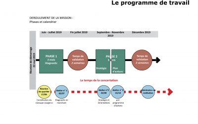 Modernisation du quartier de la Brasserie de Fourchambault avec le cabinet d'étude KR
